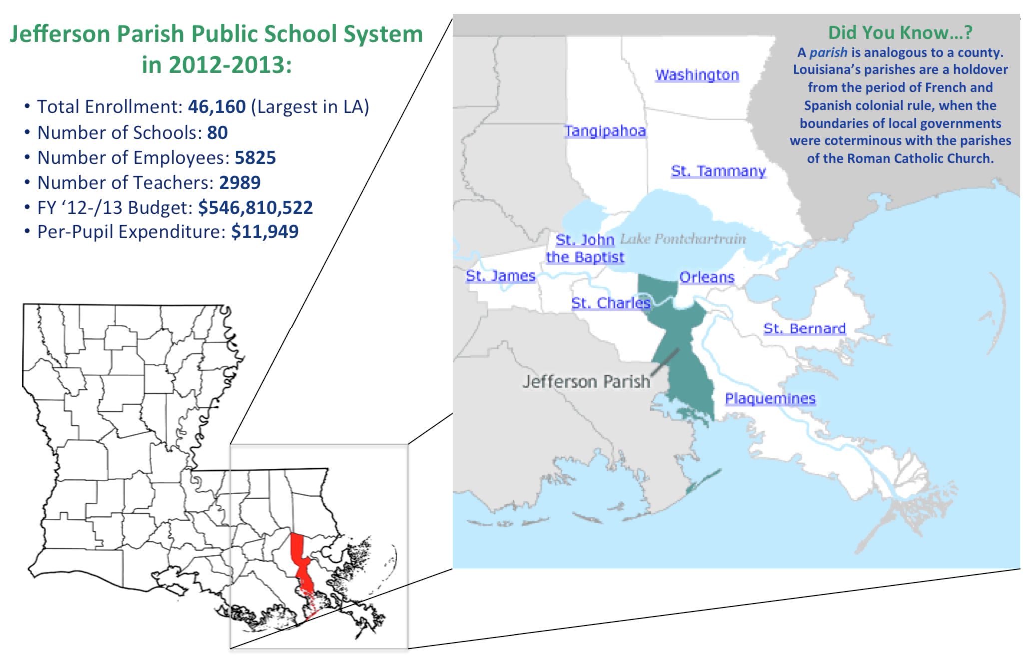 Jefferson Parish Public Schools Overview